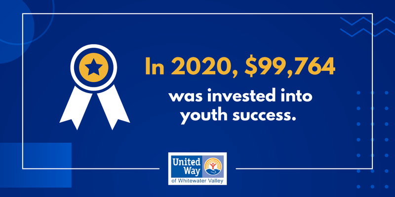 Youth Success Graphic
