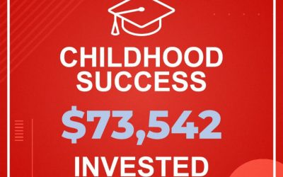 What is Childhood Success?