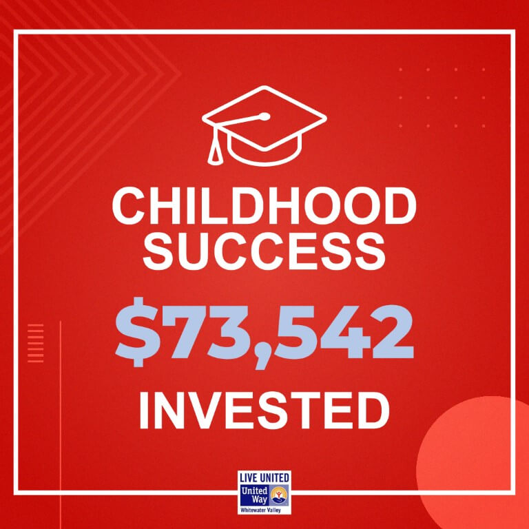 Childhood Success 73k Invested